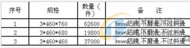 深圳采购-3mm铝镜