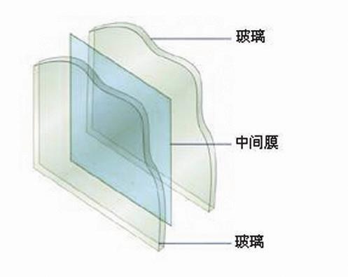 出口夹胶玻璃