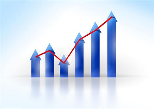 玻璃市场走势分析