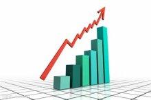 厂家主动涨价,市场承受一般!