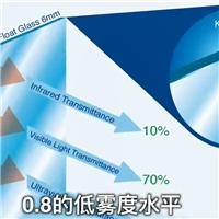KristalBond 全新的日本纳米科技