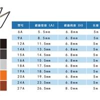 供应中空玻璃不锈钢暖边条,河北阿克法节能科技有限公司,机械配件及工具,发货区:河北 石家庄 桥西区,有效期至:2021-02-03, 最小起订:1,产品型号: