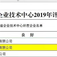 安徽精菱通过2019年省企业技术中心评价