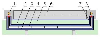 沸点控温封接,实现以≤600℃的封接材料,制作全钢化真空玻璃