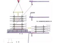 图解单元体幕墙施工的几个重要节点