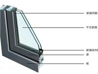 铝合金门窗的玻璃有哪些?都有哪些性能?