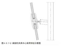 异形曲面球铰夹具玻璃幕墙施工工法!