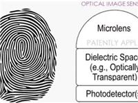 苹果研发出屏下光学指纹识别技术,iPhone或采用