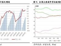 建筑材料行业月度报告:玻璃价格继续回升,库存持续下降