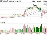 福耀玻璃(600660)融资融券信息(02-19)