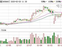 福耀玻璃(600660)融资融券信息(02-24)