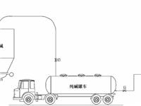 气力输送技术在玻璃厂原料系统中的应用