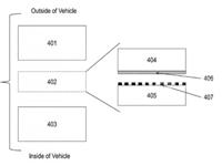 """特斯拉获新专利""""车辆玻璃系统中的功能夹层"""""""
