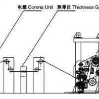 PVB玻璃夹层膜设备