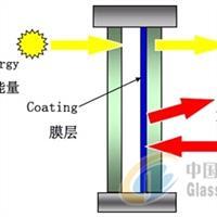 耀皮高透型在線Low-E節能玻璃