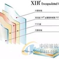 XIR膜,XIR节能膜