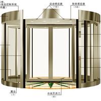 北京大兴区安装自动门安装感应门