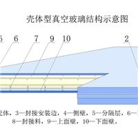 用熔化温度500℃的封接料制造钢化真空玻璃