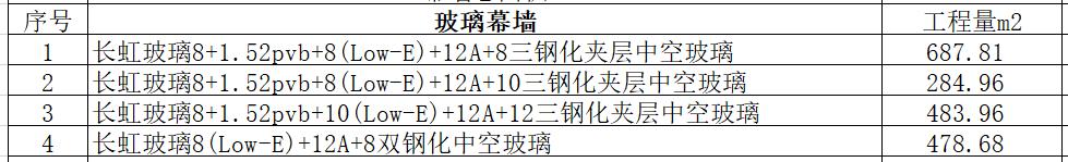宁波采购-定制三层钢化中空玻璃